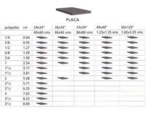 espesores y medidas de placas de nylamid
